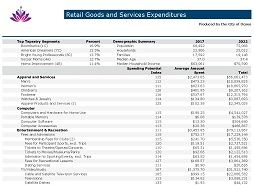 Retail Spending Sample (PDF)